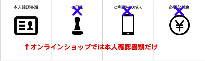 ワイモバイル機種変更.png